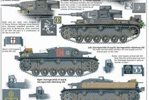 WW2 Tanks Germany