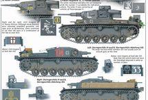Various German WW2 Tank variants