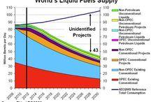 peak oil study / by Laura Greer