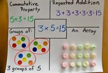 Math multiplication