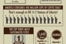 Coffee Facts / Coffee Factoids and facts for coffee lovers