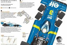 Racing F1+