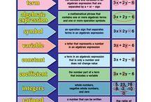 algebra words