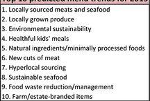 Food trends 2015 global