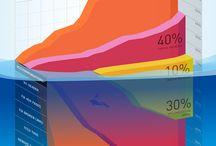 Amazing Visualizations