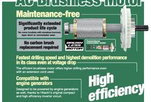 AC Brushless Motor Technology / Selection of Hitachi AC Brushless Motor Technology
