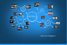 Digital Storytelling / Resources for digital storytelling.