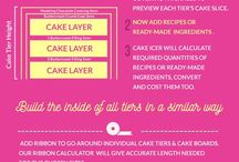 Cake Business Software / BakingIt.com is a software platform for your Cake/Baking Business. Design and Cost Cakes & Bakes with an integrated Quote and Order management platform, and all the things in between! Send professional Quotes to your clients via email with your business terms, cake sketch and slicing guides attached.Order Management System with acknowledgement forms & Business Insights