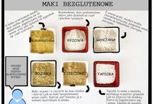 Dieta Tobiasza