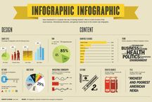 Infographics / Infographics are increasingly popular online. With infographics you can put forward a wealth of information in an easily digestible manner, making it simler and more understandable for the reader than if it were presented as a ton of text. The bulk of the work behind it is really the gathering and organising of information, and how to put it forth in the best possible way. You can then fairly easily produce them with various tools. Here I am planning to collect examples of infographics :) / by Thoranna Jonsdottir