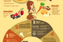 My Paleo Diet  / by Ashley Lam