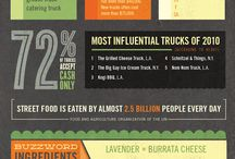 Green Divas Infographics