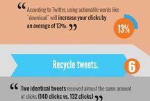 Social Media Campagnes, infographics en artikelen / #infographics en #artikelen voor Social Media Campagnes over  #facebook #twitter #pinterest #linkedin etc -