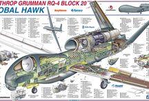 Modeling aviation cutaway