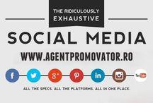 Agent Promovator / Consultantul nr. 1 in Servicii de Promovare Online