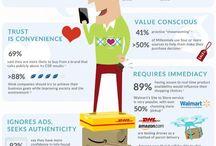 Social / Social