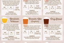 Bira / Bira çeşirleri