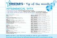 Timstar Tips of the Month