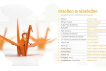 Activités : Création & Récréation / Les activités de Malis et Merveille