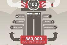 Instagram  / Nice infographic