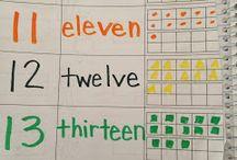 Numeracy / Education ideas