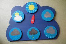 thema weerbericht