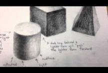 Drawing - Core Skills
