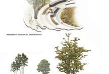 Diagrams with Land