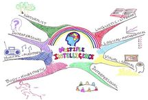 Multiple Intelligences  / by Jenifer Stewart