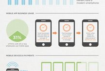 Mobile and the future