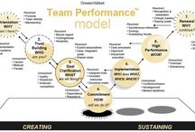 Team en leiderschaps modellen
