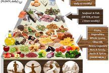 Healthy eating plan Adri
