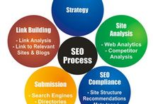 SEO Michigan and SMO for dentists