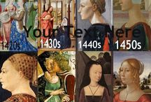 stroje przez wieki
