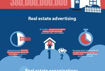 Strategy for Selling Homes / Info to leverage the sale of residential real estate in your favor