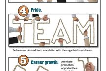 Employee Recognition - acknowledgement of individual or team's behavior, effort & accomplishments that support the organization's goals and values ?