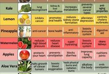 health benefit -fruits n veg