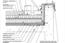 Architecture- Roof construction details
