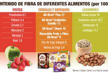 Nutrición  / by carlita