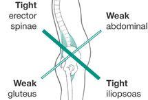 Posture analisis