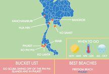 Thailand & Vietnam 2018