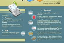 Credit Card Basics / Basic Information about Credit Cards
