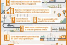 Infographics / All of the Infographics we can find! / by Sandal Marketing