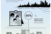 Digital Nomad / Working while travelling...endlessly