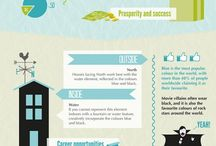 Feng Shui Infographics