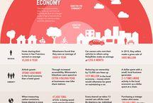 Nieuwe economie / Een inspiratiebord met informatie over de deeleconomie (of sharing economy) Met mooie voorbeelden, infographics en achtergronden.