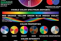 Palettes and color theory