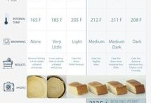 Baking info