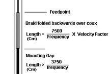 antenoj / varias antenas
