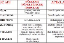 İlkokul Türkçe